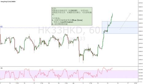 HK33HKD: Hang Seng Index Future / 60m