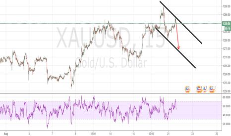 XAUUSD: FALLING CHANNEL GOLD SPOT 15