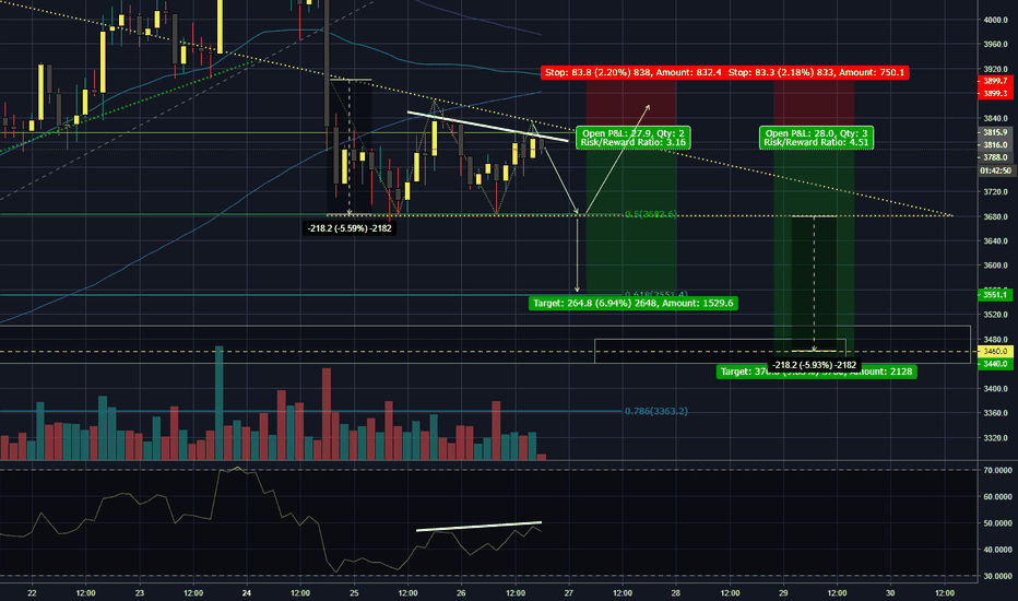 XBTUSD: Short-term bear, long-term bull!