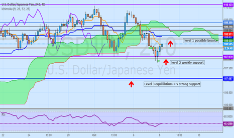 USDJPY: Dollar clawing back