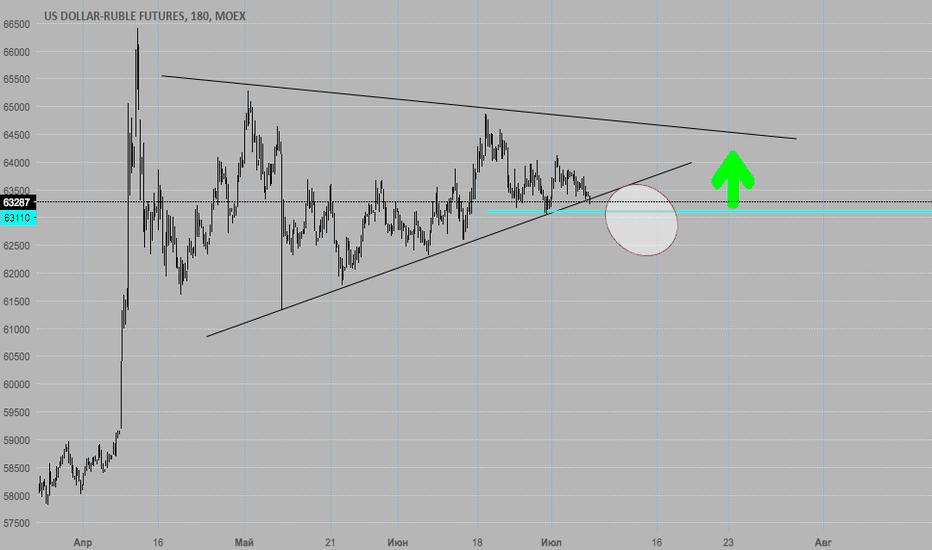 SIU2018: USD/RUB фючерс