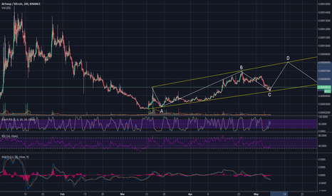 ASTBTC: AST/BTC: Reversal on the MACD, back to the top of channel!