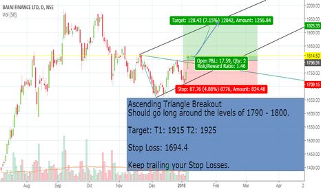 BAJFINANCE: Ascending Triangle B/o in BajajFinance.