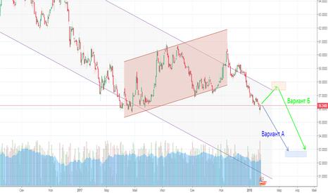USDRUB_TOM: USDRUB_TOM: Short. Продолжение укрепления рубля после коррекции