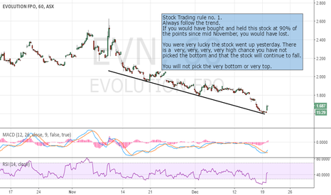 EVN: Stock Trading Rule No.1