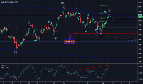 USOIL: A downtrend continuation?