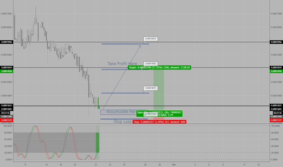 ppc btc btc trading demo