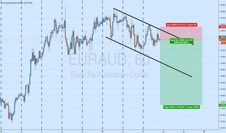 EURAUD: Trade