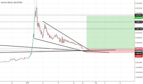 GEOBTC: GEO coin trading idea