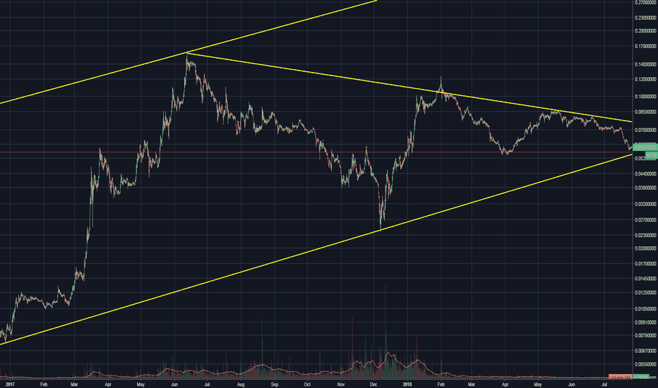 ETHBTC: ETH/BTC VIDEO PRICE UPDATE JULY31st / WHERE IS THE VOLUME AT ?