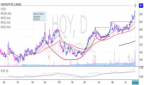 HQY: HQY breakaway gap creates new entry point