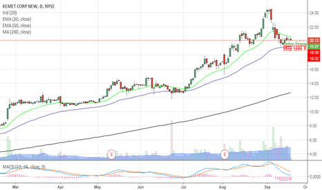 KEM: KEM holding and moving up my stop loss