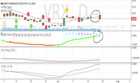 VRX: Target 19