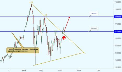SPX: Индекс S&P500 отталкивается от сильный линий вверх