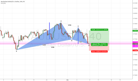 AUDUSD: Aussie/Dollah Gartley