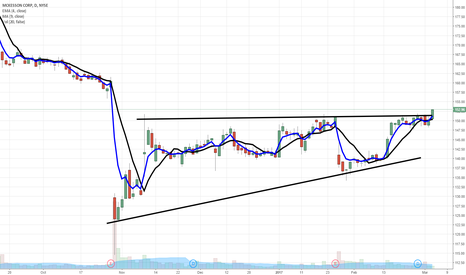 MCK: $MCK here is that breakout I told you about...nice move today