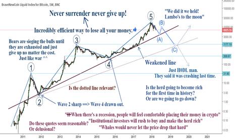 BLX: Bitcoin. Ponzi's over. Trust me. RIP Hodlers.