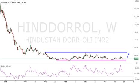 HINDDORROL: HINDDORROL >> ACCUMULATION ZONE