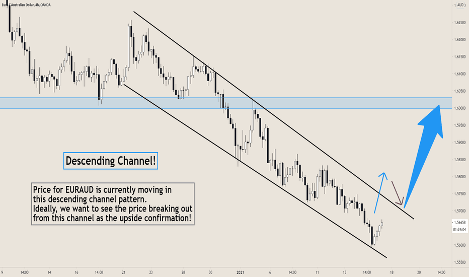 EURAUD (LONG): Waiting for the breakout from the channel!