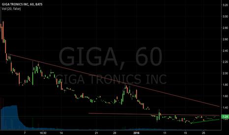 GIGA: Explosive look