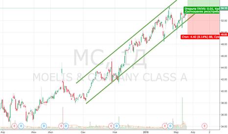 MC: MC