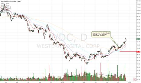 WDC: Buy Signal for Western Digital - Marketbreadth is green.