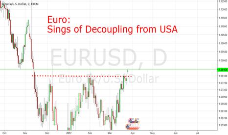 EURUSD: EURO / European Stockmarkets: Reverse of Capital Flows Likely