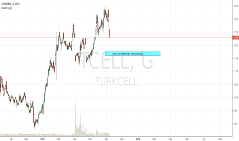 TCELL: TCELL Beklentisi