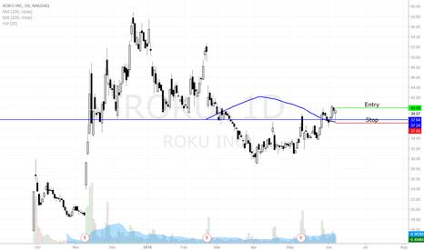 ROKU: ROKU Higher from here