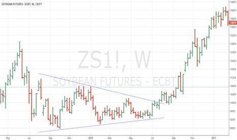 ZS1!: D. Triangle in Soybean