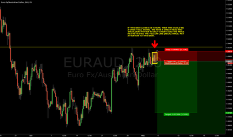 EURAUD: SHORT AFTER A HEAD AND SHOULDERS PATTERN IN DAILY CHARTS