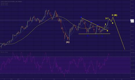 CL1!: cl update pattern