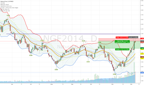 NGF2014: Short on 4.160 Area