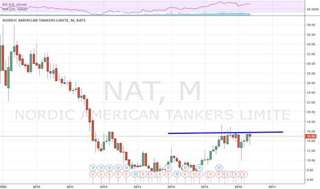 NAT: NAT at $15