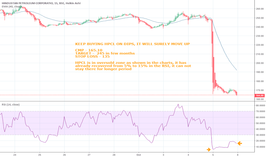 HINDPETRO: Buy HPCL for long term