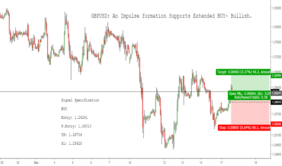 GBPUSD: GBPUSD: An Impulse formation Supports Extended BUY- Bullish.