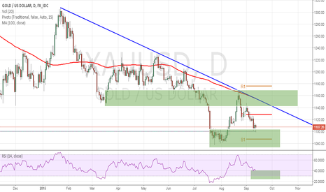 XAUUSD: GOLD HAS ENTERED IN STRONG DEMAND ZONE JUST BEFORE FED MEETING