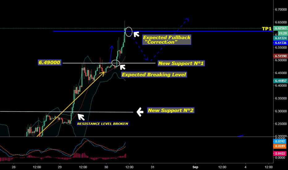 USDTRY: USD TRY UPDATING TP1 REACHED