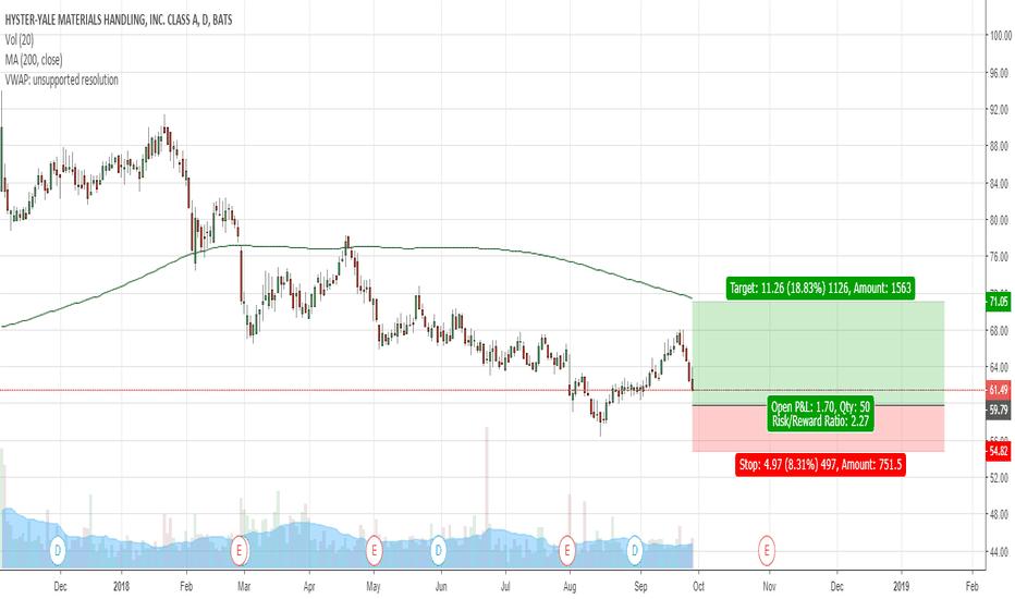 HY: HY Insider trading