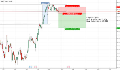 ABT: Интересно посмотреть на продажу Abbott Laboratories от 44.50$