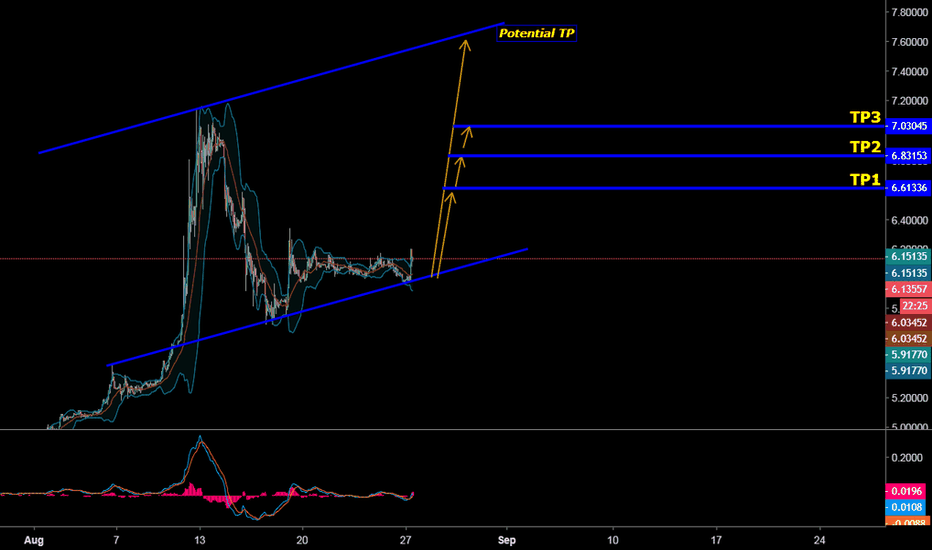 USDTRY: USD TRY BULLS IN ACTION ANOTHER TIME