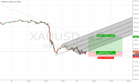 XAUUSD: Long XAUUSD for pullback to 1200