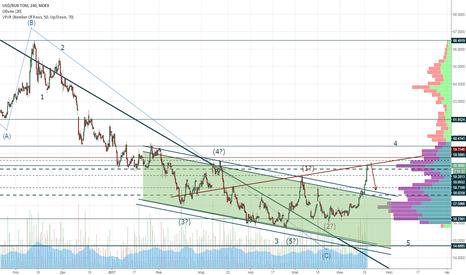 USDRUB_TOM: USD/RUB продажа с текущих