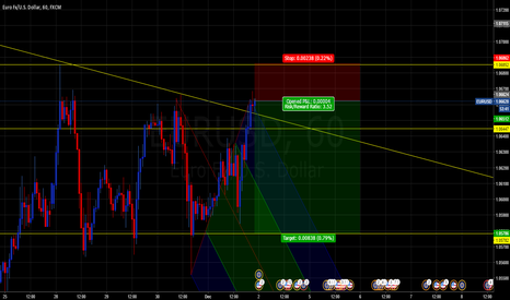 EURUSD: Sell ahead of NFP
