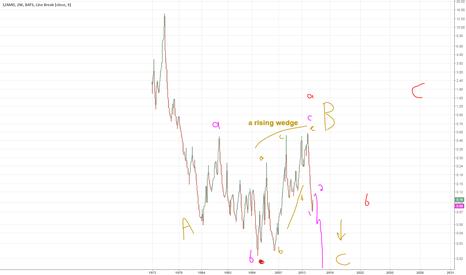 1/AMD: AMD (stock): boom or doom