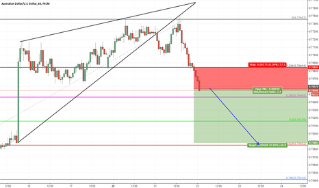 AUDUSD: AUDUSD SHORT TERM SELL TO 0.7600
