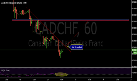 CADCHF: Oversold structure- CADCHF