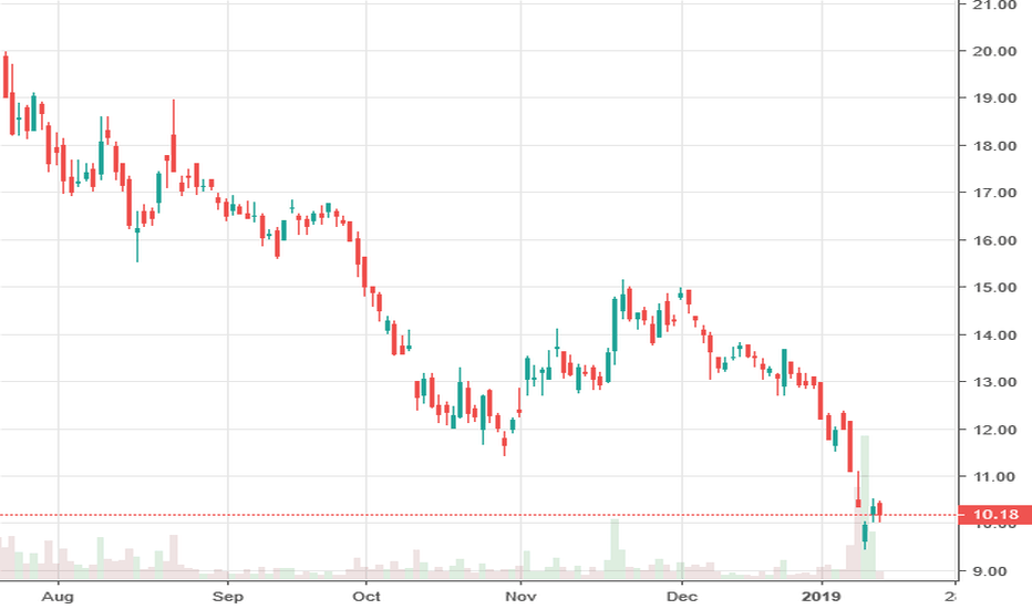 1810: Safe Trade : Long Xiaomi on Bottoming Out effect