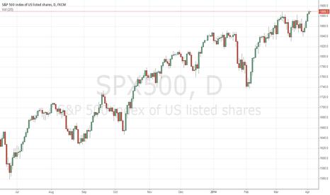 SPX500: chart3