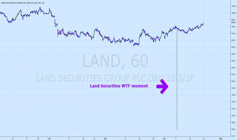 LAND: Land Securities WTF moment
